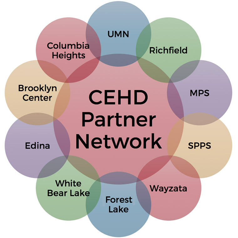 school district network